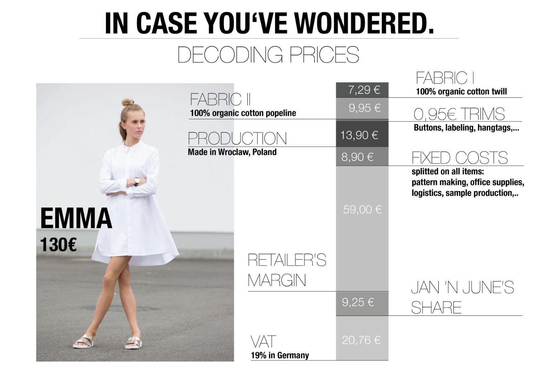 Decoding Prices EMMA-1